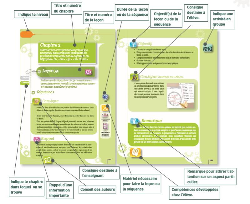 guide pedagogique fonctionnement BD.jpg